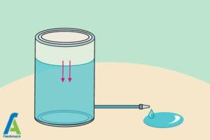 1 شستشوی منبع پلاستیکی آب