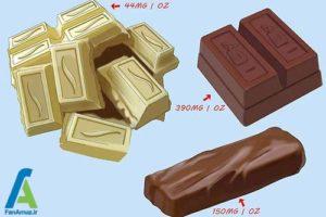 1 رفع مسمومیت سگ با خوردن شکلات