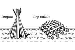 10 ساخت منقل در حیاط