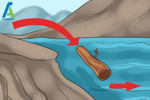 1 خارج شدن از جریان رودخانه