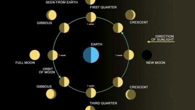 Photo of شب و روز در کره ماه چگونه است؟
