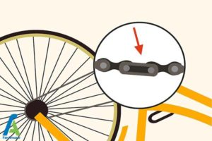 1 تمیز کردن زنگ زدگی زنجیر دوچرخه