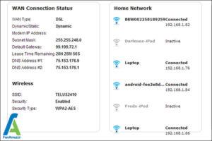 4 آدرس آی پی IP