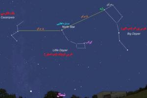 4 چگونه از تلسکوپ استفاده کنیم