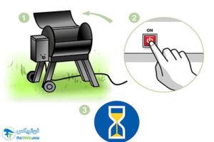 4 باربیکیوی زغالی برقی