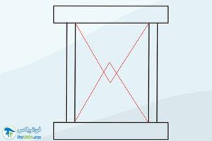 3 نحوه طراحی و نقاشی ساعت شنی