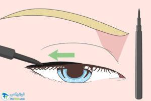 3 جوانسازی چشم