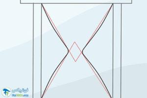 4 نحوه طراحی و نقاشی ساعت شنی