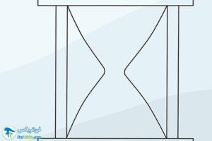 5 نحوه طراحی و نقاشی ساعت شنی