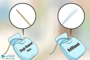 3 راهنمای انتخاب و خرید نخ دندان